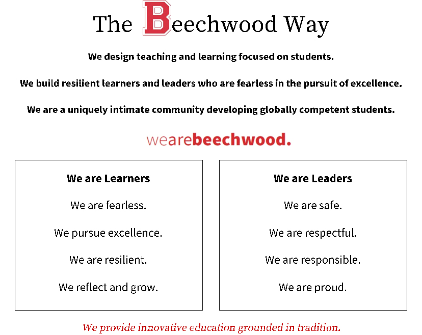 Beechwood way